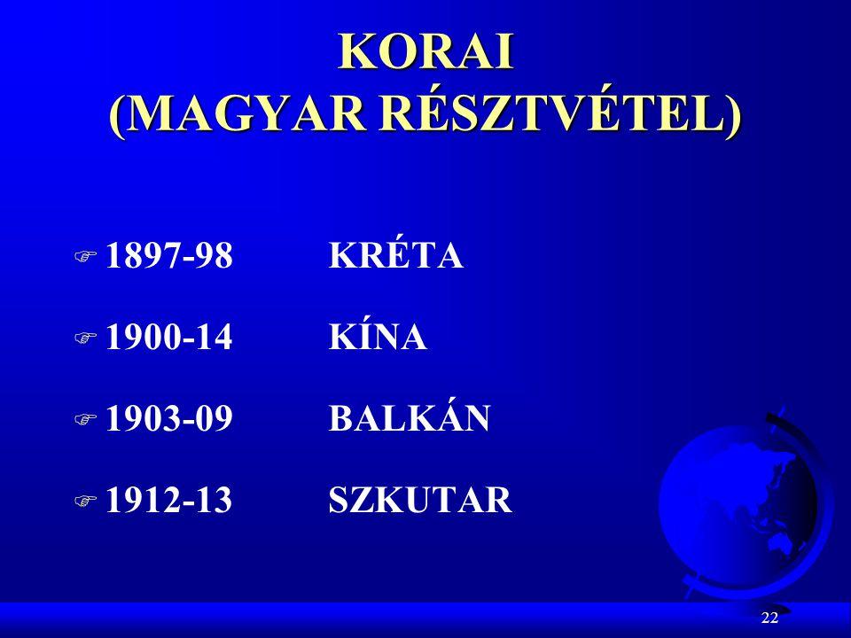 KORAI (MAGYAR RÉSZTVÉTEL)