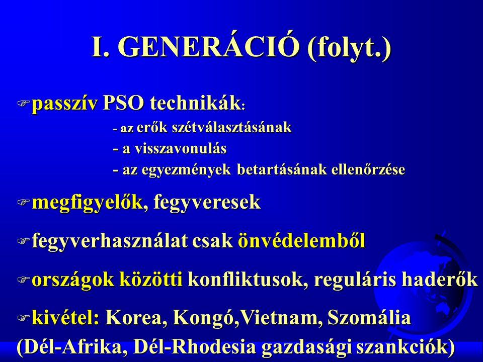 I. GENERÁCIÓ (folyt.) passzív PSO technikák: megfigyelők, fegyveresek