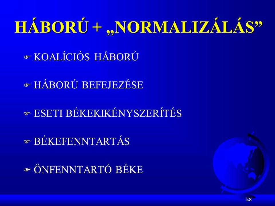 """HÁBORÚ + """"NORMALIZÁLÁS"""