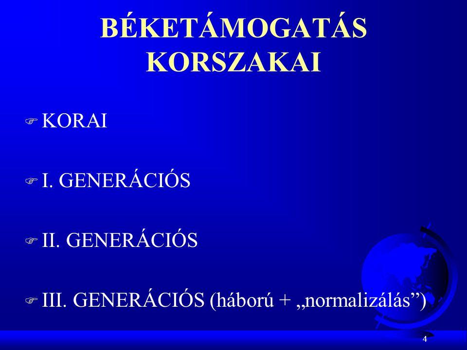 BÉKETÁMOGATÁS KORSZAKAI