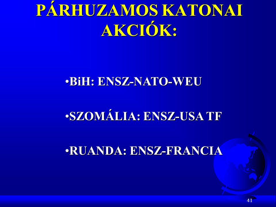 PÁRHUZAMOS KATONAI AKCIÓK: