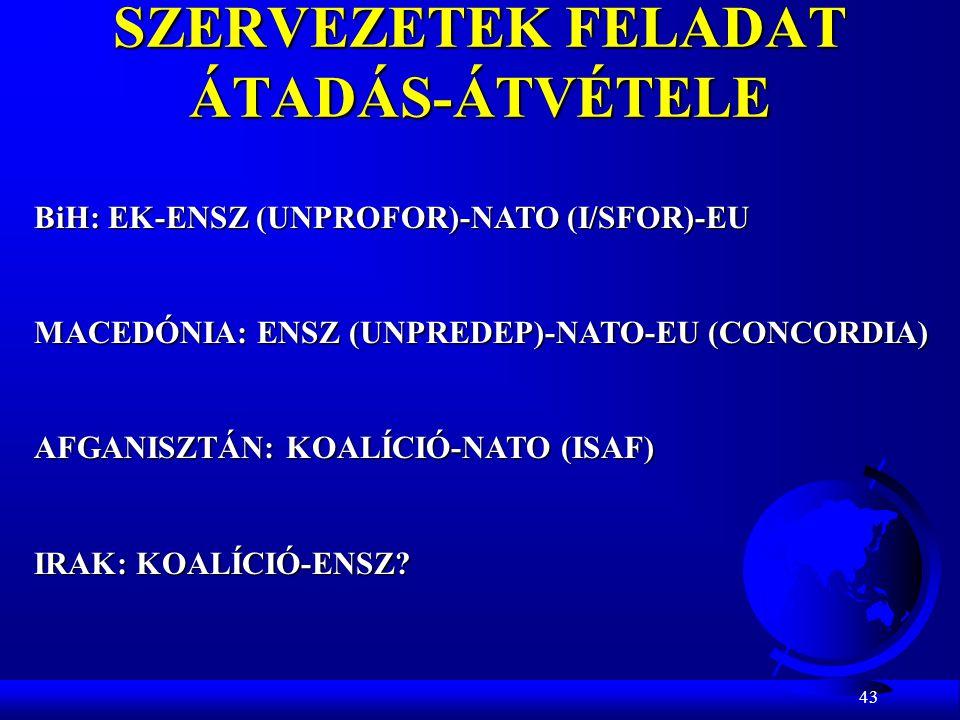 SZERVEZETEK FELADAT ÁTADÁS-ÁTVÉTELE