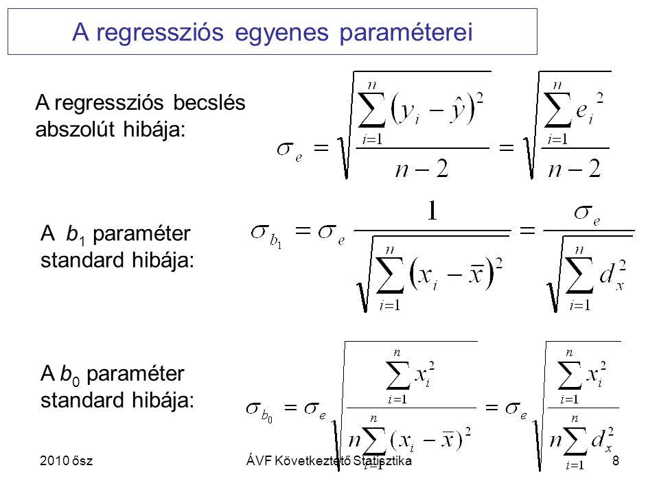 A regressziós egyenes paraméterei