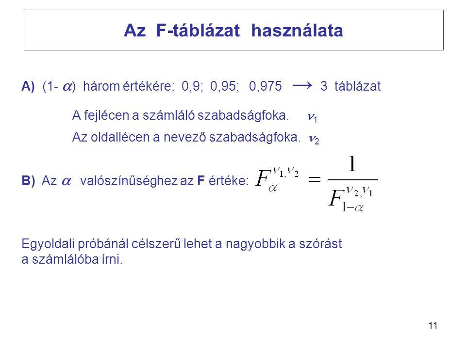 Az F-táblázat használata