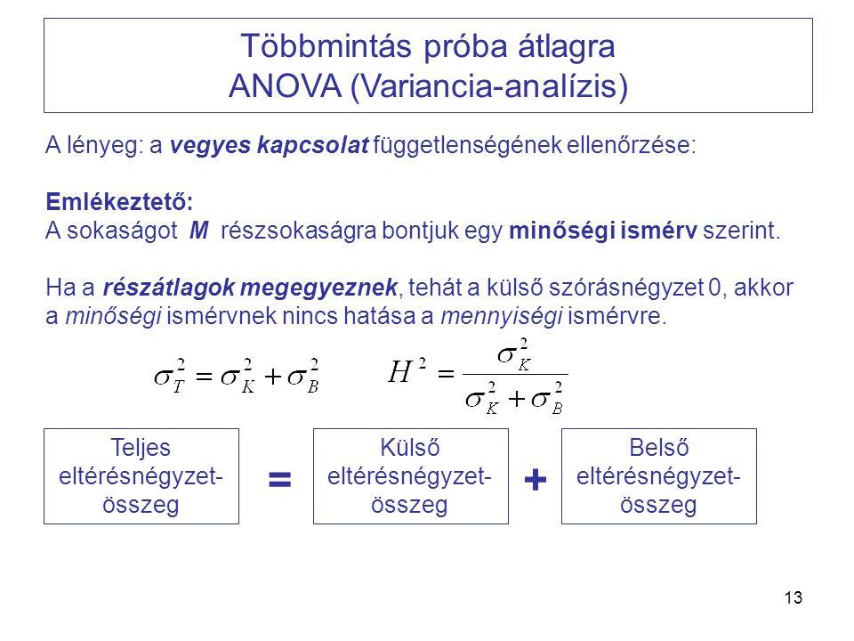Többmintás próba átlagra ANOVA (Variancia-analízis)
