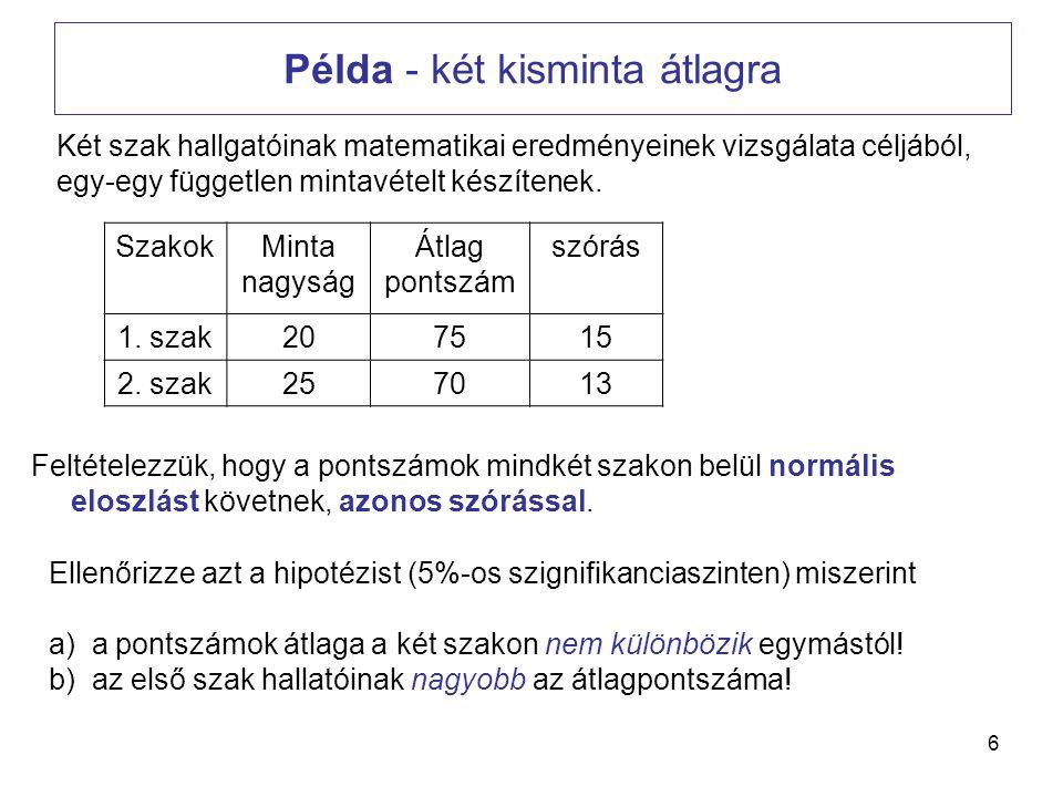 Példa - két kisminta átlagra