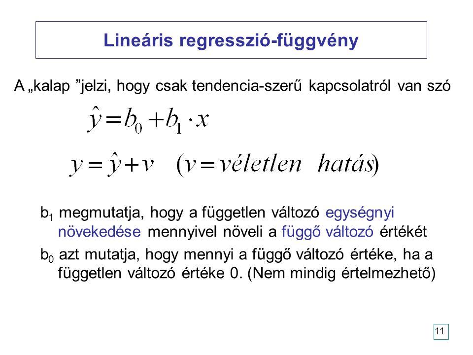 Lineáris regresszió-függvény