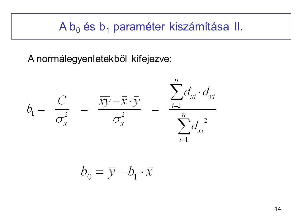 A b0 és b1 paraméter kiszámítása II.
