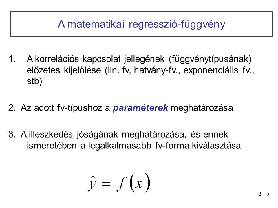 A matematikai regresszió-függvény