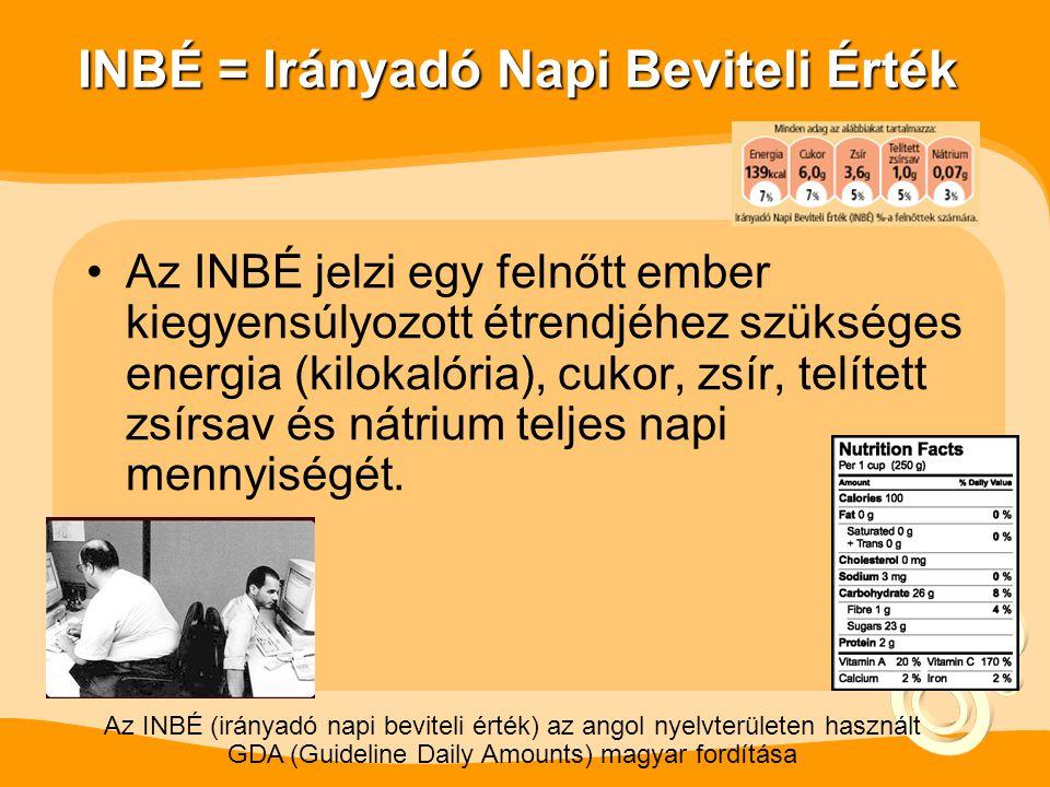 INBÉ = Irányadó Napi Beviteli Érték