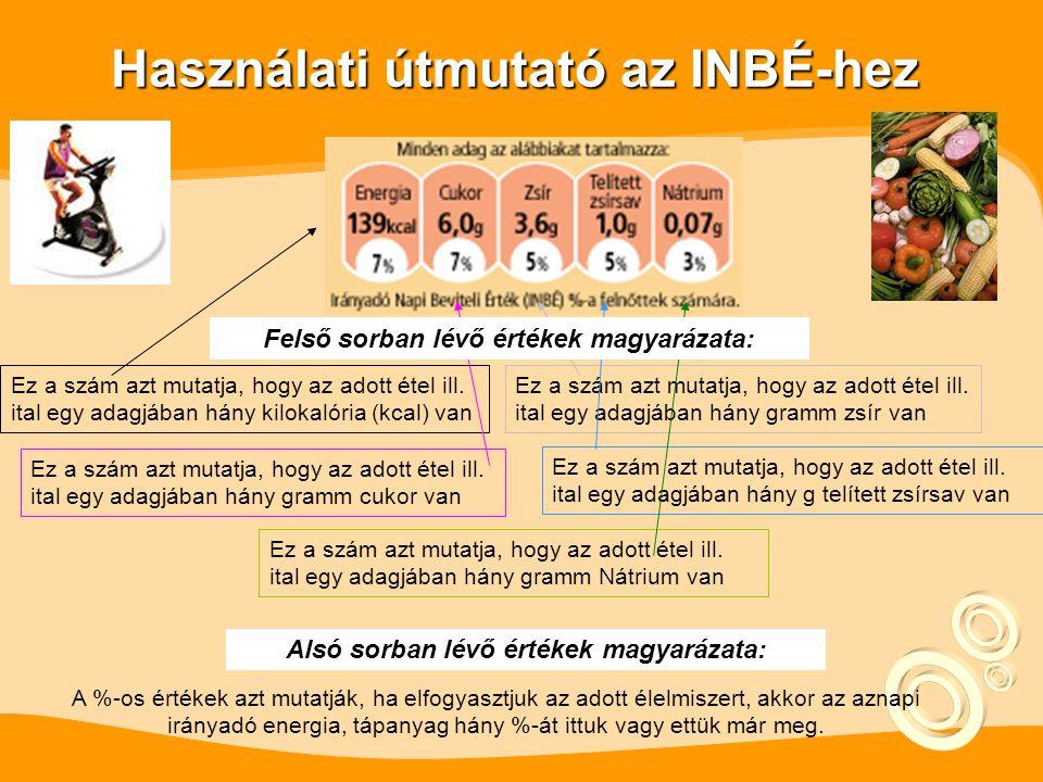 Használati útmutató az INBÉ-hez