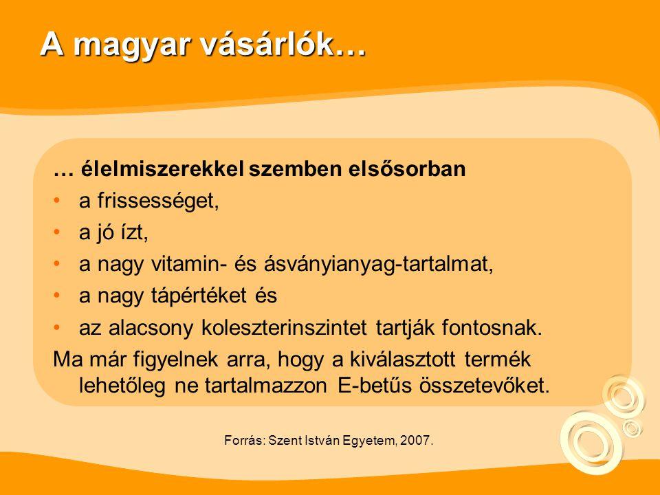 A magyar vásárlók… … élelmiszerekkel szemben elsősorban