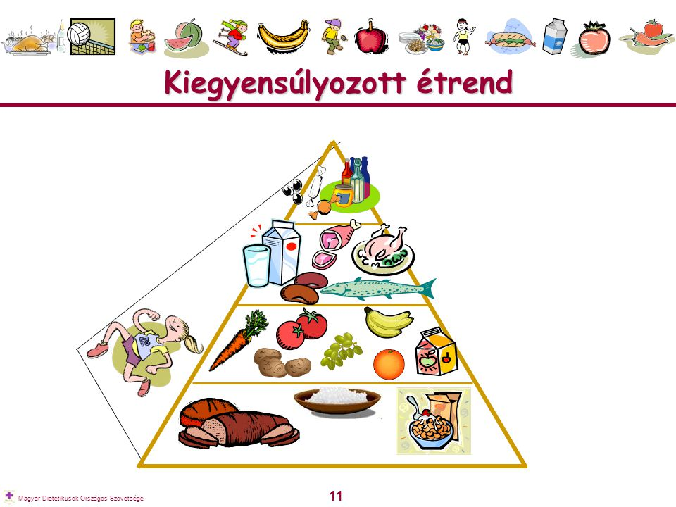 Kiegyensúlyozott étrend