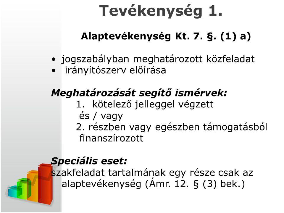 Alaptevékenység Kt. 7. §. (1) a)
