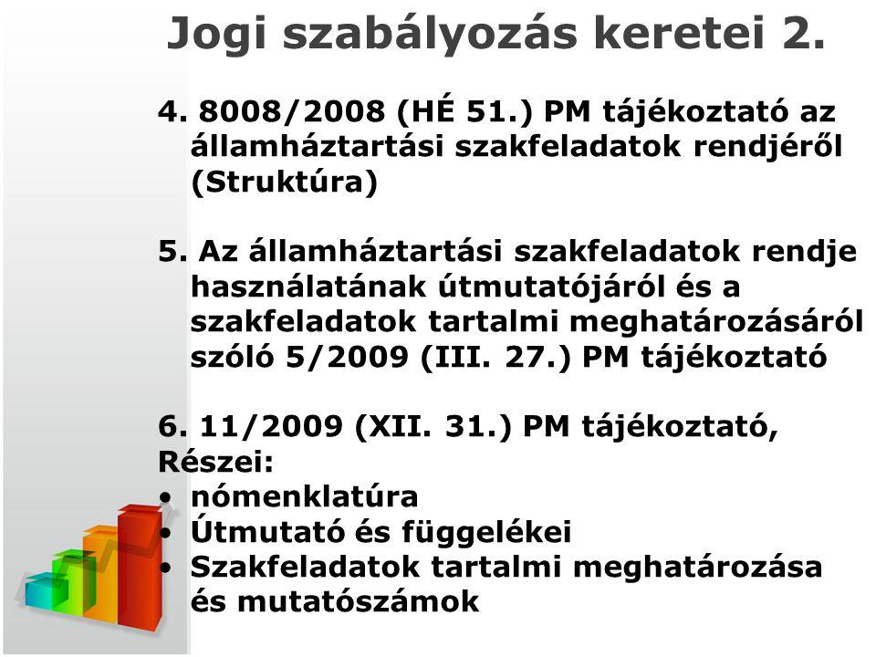 Jogi szabályozás keretei 2.