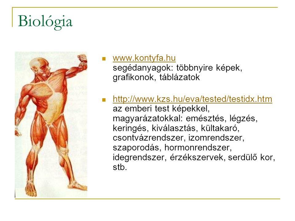 Biológia www.kontyfa.hu segédanyagok: többnyire képek, grafikonok, táblázatok.