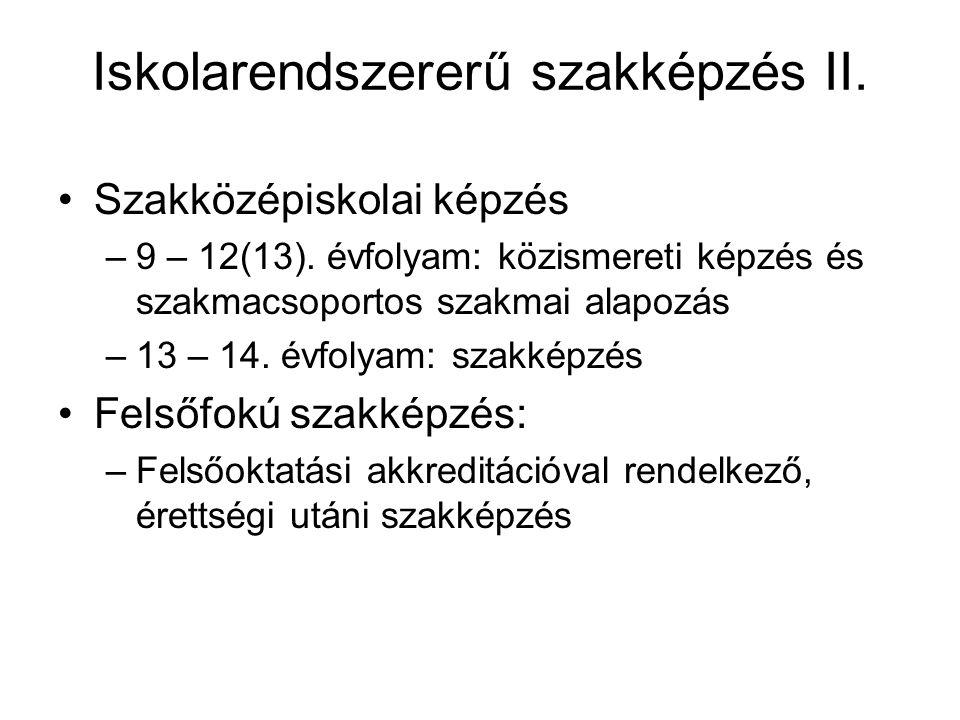 Iskolarendszererű szakképzés II.