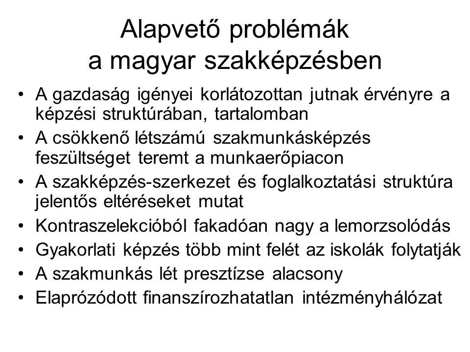 Alapvető problémák a magyar szakképzésben