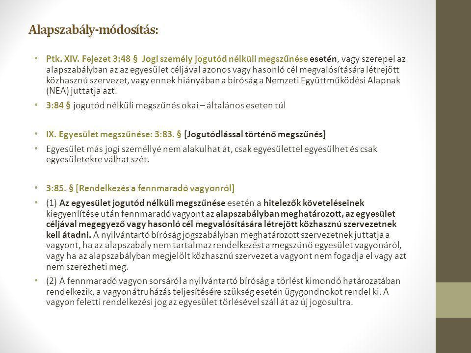 Alapszabály-módosítás: