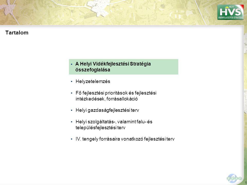 Észak-Kaposi Partnerek – Összefoglaló a térségről