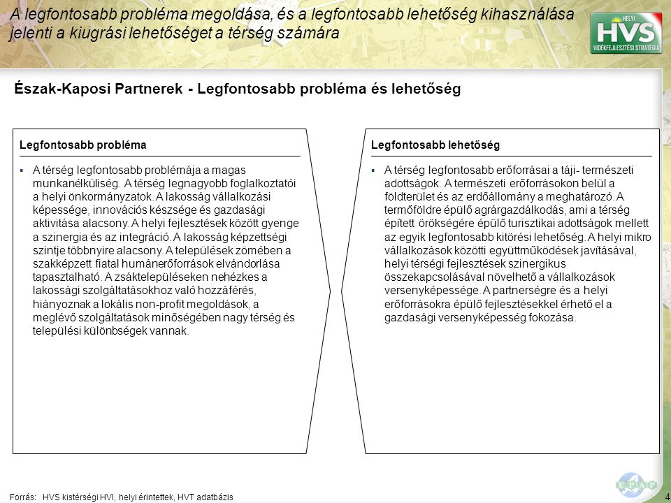 Észak-Kaposi Partnerek – A stratégia alapvető célja