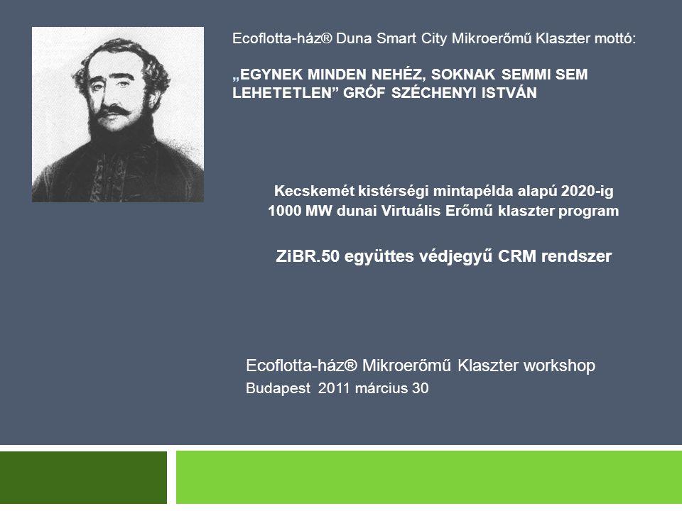 ZiBR.50 együttes védjegyű CRM rendszer