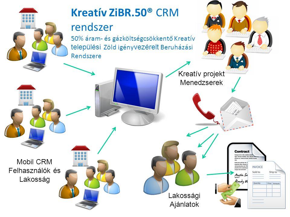 Kreatív ZiBR.50® CRM rendszer