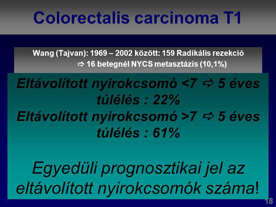 Colorectalis carcinoma T1
