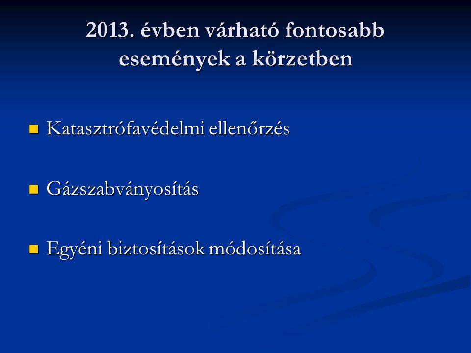 2013. évben várható fontosabb események a körzetben