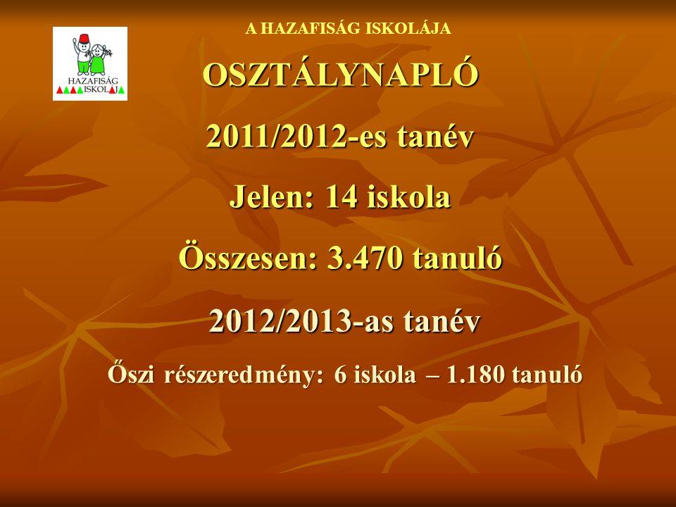 OSZTÁLYNAPLÓ 2011/2012-es tanév Jelen: 14 iskola