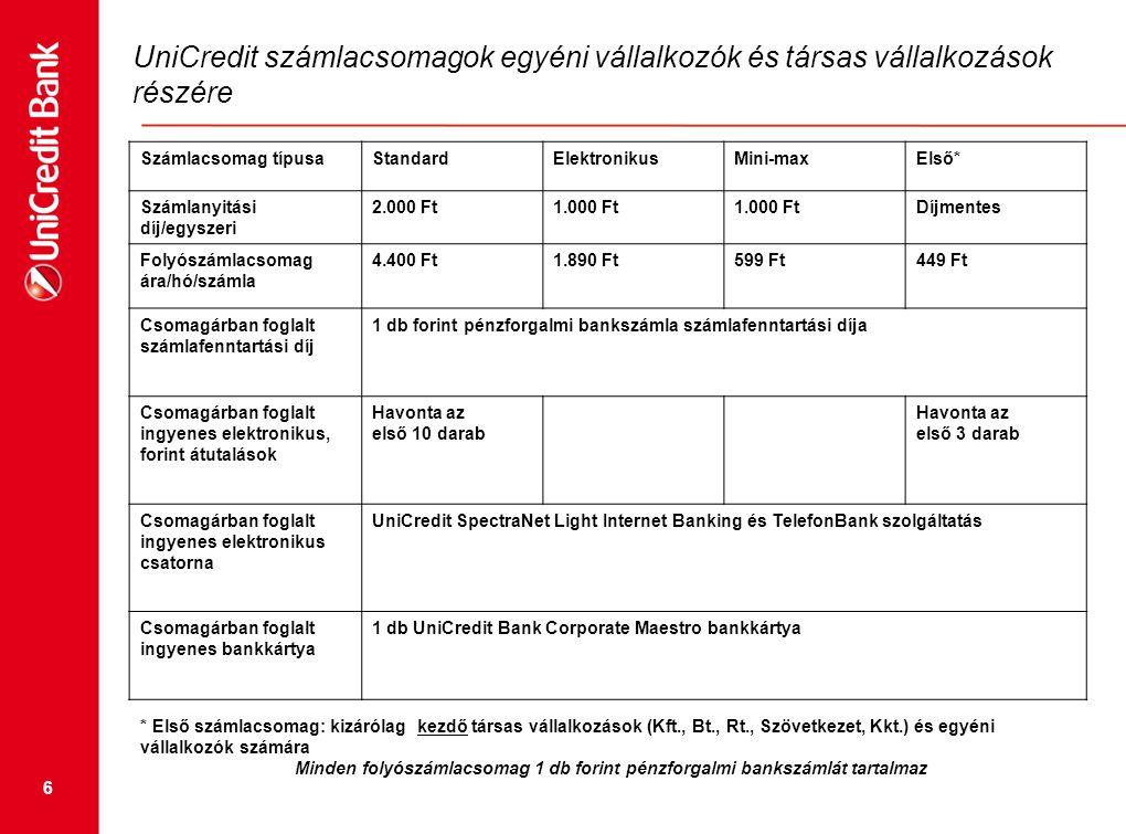 UniCredit számlacsomagok egyéni vállalkozók és társas vállalkozások részére