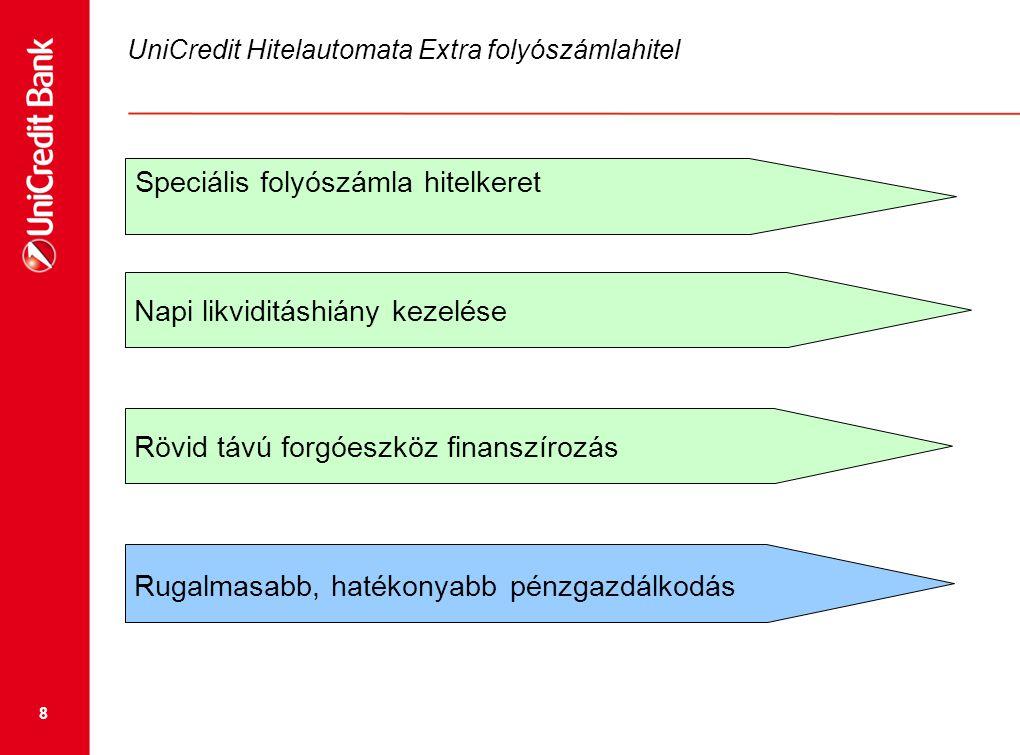 UniCredit Hitelautomata Extra folyószámlahitel