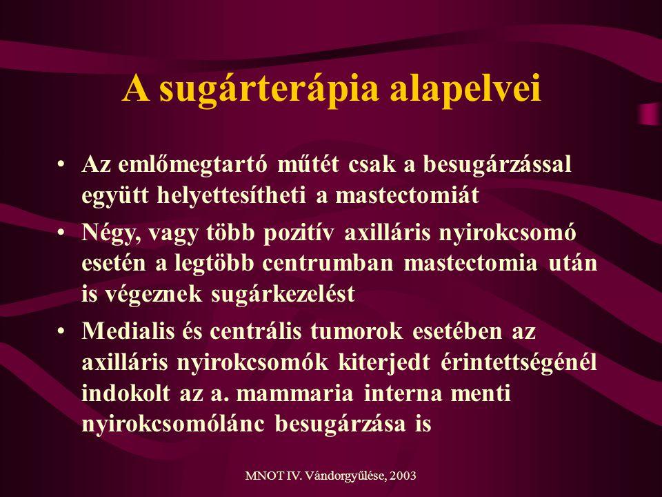 A sugárterápia alapelvei