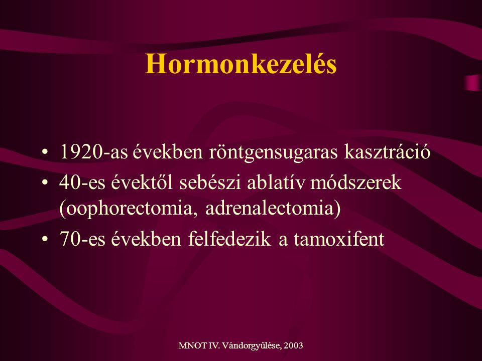 Hormonkezelés 1920-as években röntgensugaras kasztráció