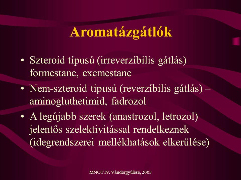 Aromatázgátlók Szteroid típusú (irreverzíbilis gátlás) formestane, exemestane.