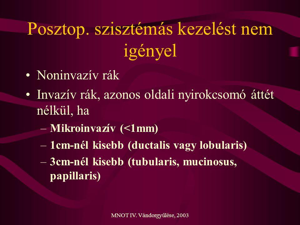 Posztop. szisztémás kezelést nem igényel