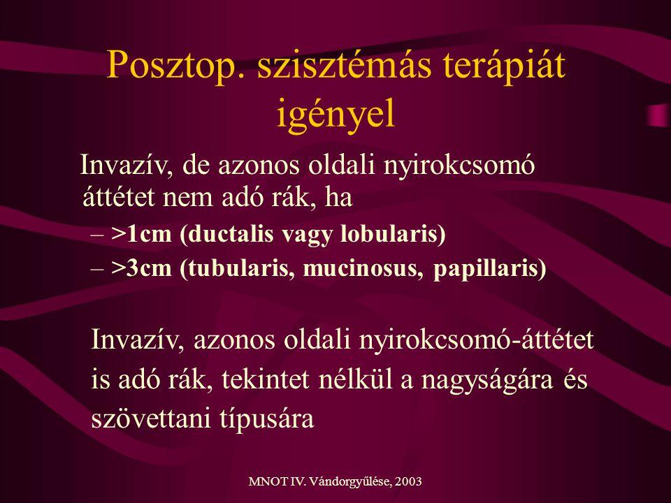 Posztop. szisztémás terápiát igényel