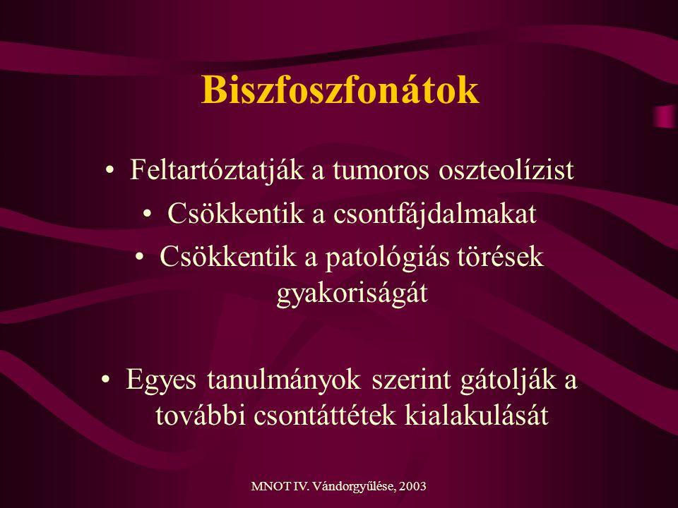 Biszfoszfonátok Feltartóztatják a tumoros oszteolízist