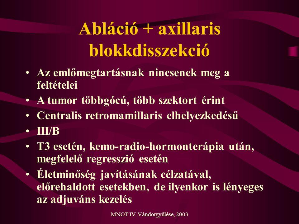 Abláció + axillaris blokkdisszekció