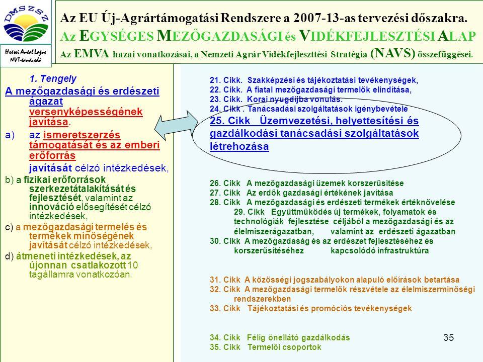 Az EU Új-Agrártámogatási Rendszere a 2007-13-as tervezési dőszakra.