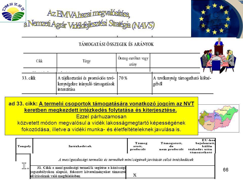 ad 33. cikk: A termelıi csoportok támogatására vonatkozó jogcím az NVT