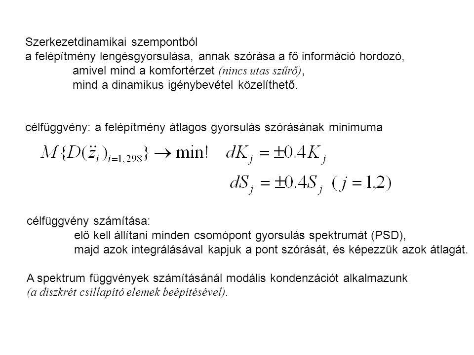 Szerkezetdinamikai szempontból