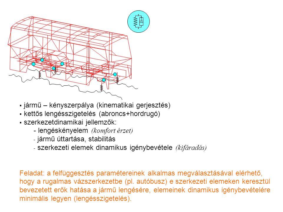 jármű – kényszerpálya (kinematikai gerjesztés)