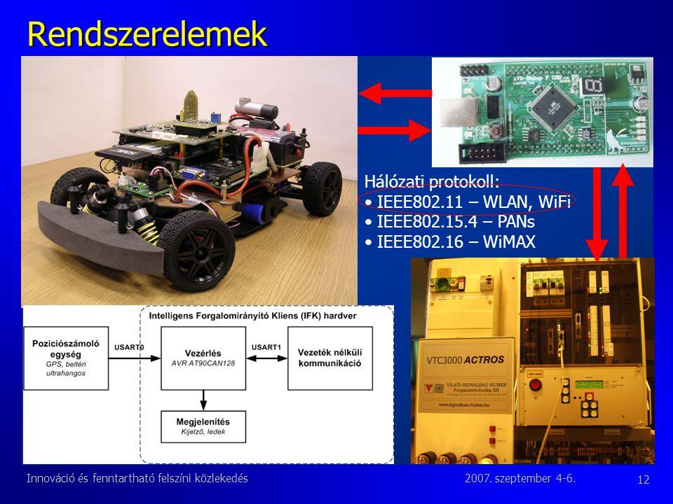 Rendszerelemek Hálózati protokoll: IEEE802.11 – WLAN, WiFi