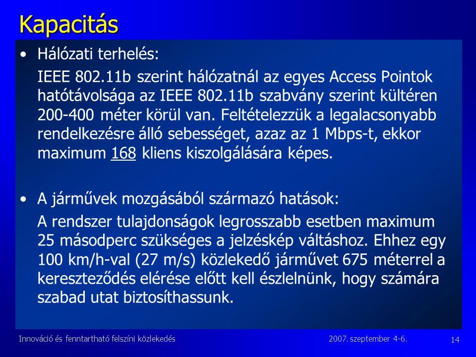 Kapacitás Hálózati terhelés:
