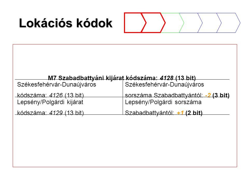M7 Szabadbattyáni kijárat kódszáma: 4128 (13 bit)