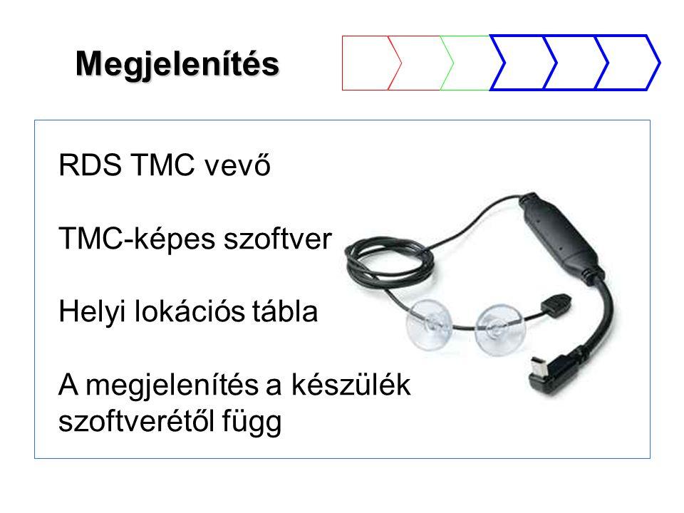 Megjelenítés RDS TMC vevő TMC-képes szoftver Helyi lokációs tábla