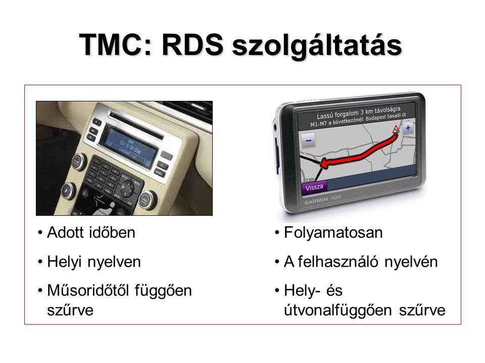 TMC: RDS szolgáltatás Adott időben Helyi nyelven