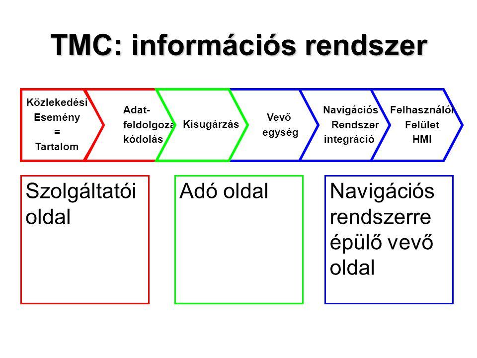 TMC: információs rendszer