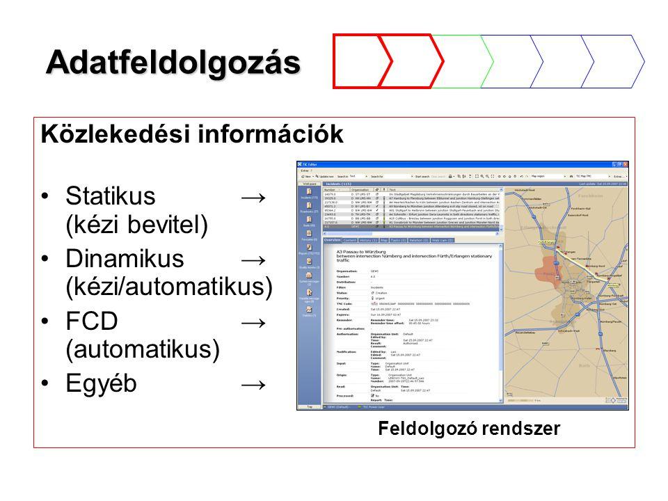 Adatfeldolgozás Közlekedési információk Statikus → (kézi bevitel)